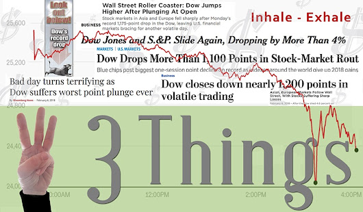 3 Things: Scary headlines resurface | SageBroadview Financial Planning