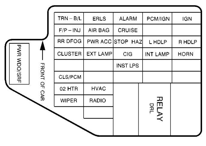 99 Cavalier Fuse Panel Diagram