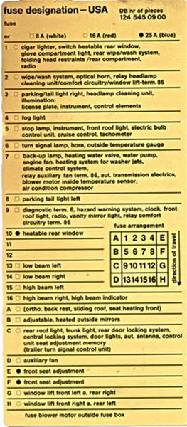 Fuse Box Chart What Fuse Goes Where Peachparts Mercedes Benz Forum