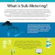 What is Sub-Metering: Infographic | O•H•Metering