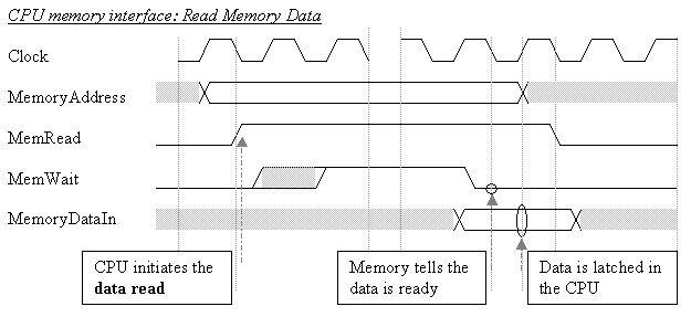 Diagram Iphone 5 Memory Diagram Full Version Hd Quality Memory Diagram Hbrakewiring Varosrl It