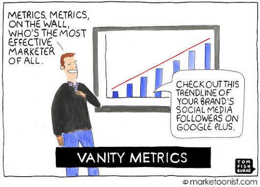 Vanity Metrics cartoon | Marketoonist | Tom Fishburne