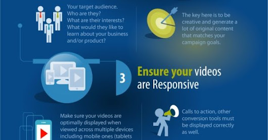 Loving this graphic by Business 2 Community: Why You Shouldn't Ignore Video Content Marketing in 2014 | Big Data & Content Marketing | Pinterest | Marketing, V…