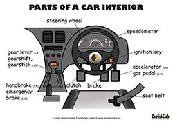 Car Interior Labeled