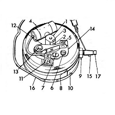 Mallory Ignition System Wiring Diagram - Wiring Diagram