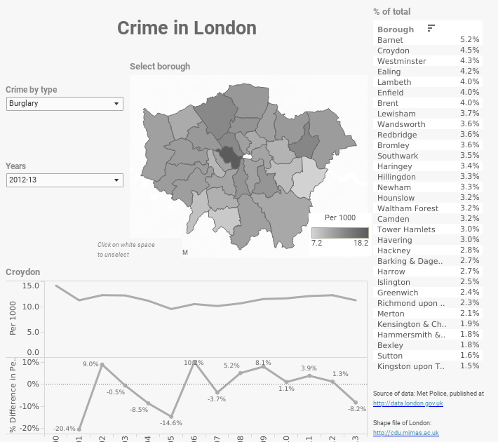 RUSSIAN SPHINX: Crime in London