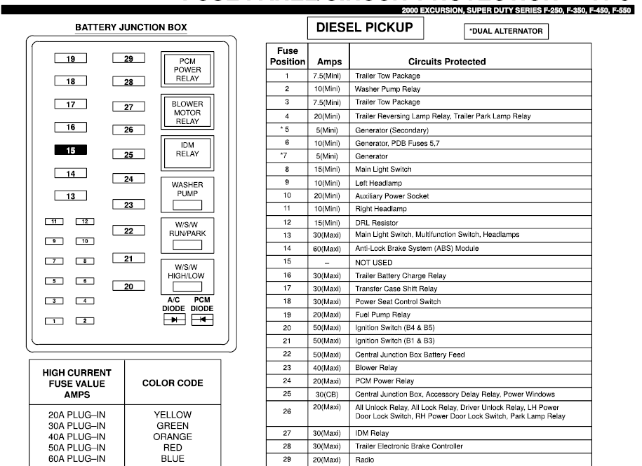 28 2004 Ford F250 Fuse Panel Diagram
