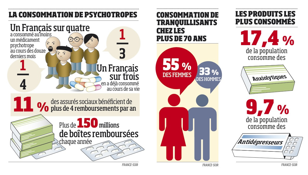 http://archive.francesoir.fr/sites/default/files/imagesweb/2011-psychotrope.jpg
