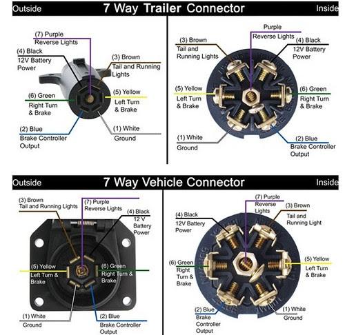 Trailer Hookup Wiring Diagram Ford Powerstroke Diesel Forum