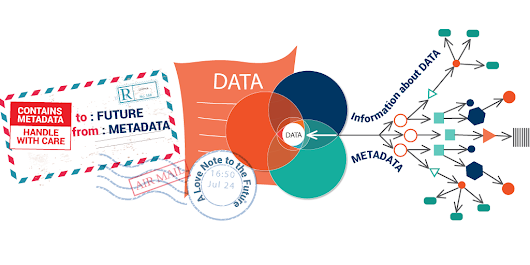 Metadata - a definition of a semantic technology fundamental