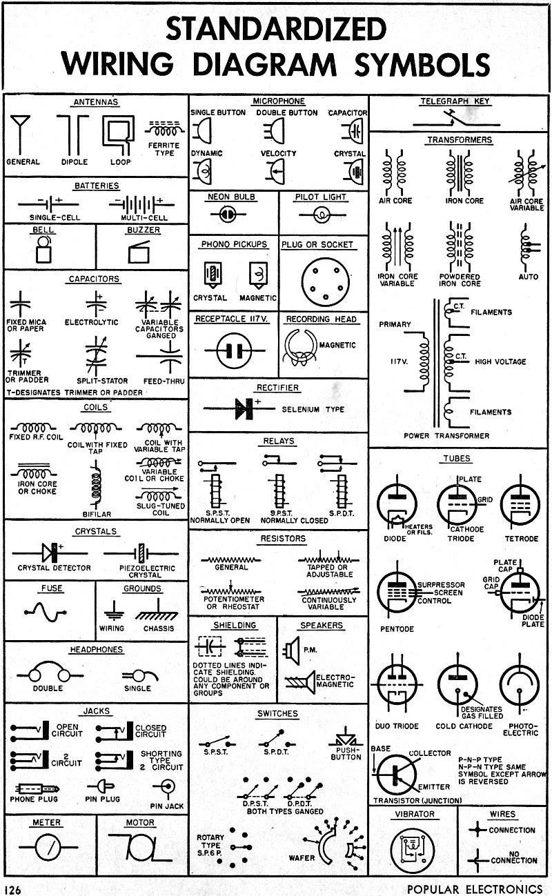 Diagram Schematic Diagram Symbols Full Version Hd Quality Diagram Symbols Diagramwillyi Portaimprese It