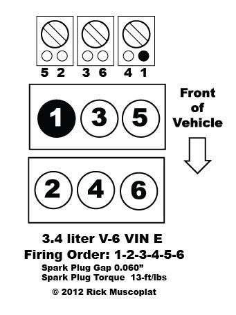 3400 V6 Engine Cylinder Diagram - Wiring Diagram Networks