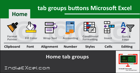Clipboard, Font, Alignment, Number, Styles, Home tab groups Excel