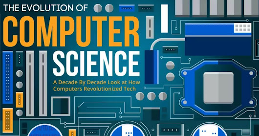 How Has Computer Science Evolved Over Time? - Getting Geek