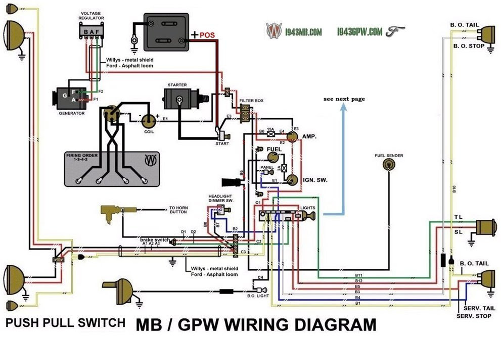 47 Jeep Wiring Diagram Wiring Diagrams Guide Guide Massimocariello It