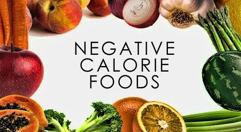 Negative Calorie Foods for Quick Fat Loss - Fastslim-Weight Loss Plan