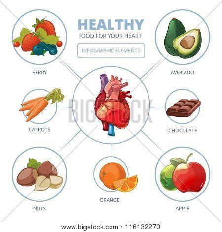 healthy food poster design
