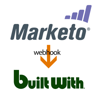Marketo Webhook – BuiltWith Blog