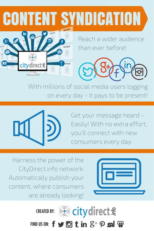 Integrated Inbound Local Marketing BLOG.com – Content Syndication [Infographic]