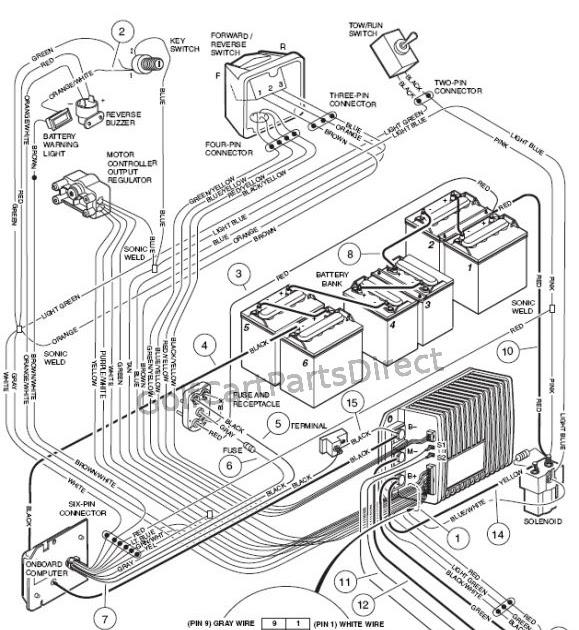 1995 Club Car 36 Volt Wiring Diagram
