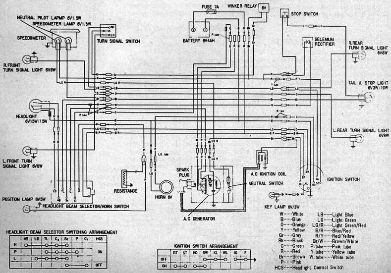 Diagram Honda Steed Wiring Diagrams Full Version Hd Quality Wiring Diagrams Ls1wiringl Libreria Apogeo It