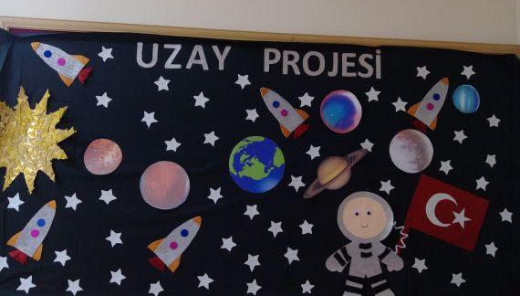 Uzayı Tanıyoruz Eğitim Bilişim Ağı