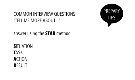 Using the STAR method to answer interview questions - The Prepary : The Prepary