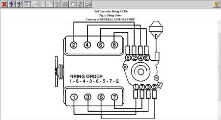 98 Gmc Wiring Diagram