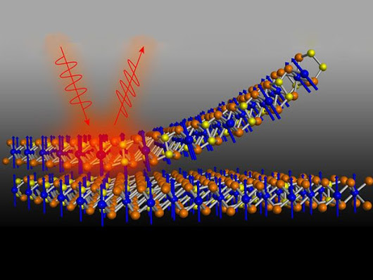 2D Materials Go Ferromagnetic, Creating a New Scientific Field