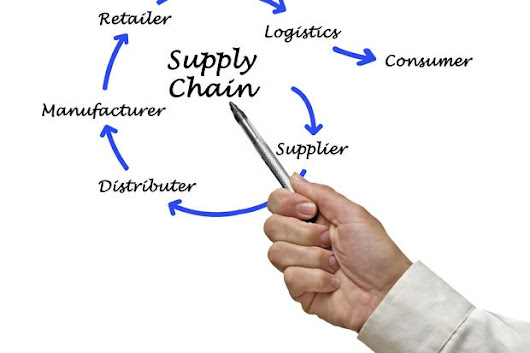 chapter 10- extending the organization_supply chain management