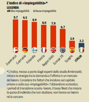 http://www.nextquotidiano.it/wp-content/uploads/2014/09/contratto-a-tutele-crescenti-indice-di-impiegabilit%C3%A0.jpg
