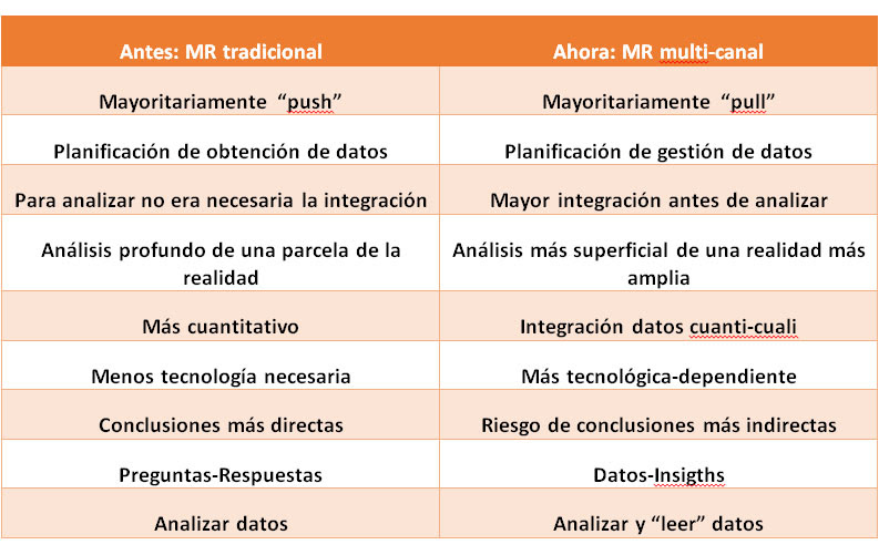 Fuentes De Informacion Primarias Y Secundarias Ejemplos ...