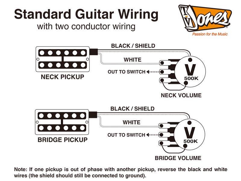 gretsch guitar wiring diagram image 4