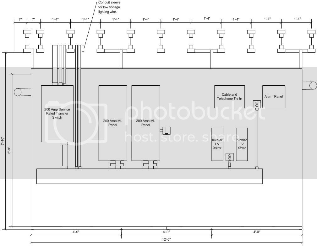 Diagram Wiring Diagram For 200 Amp Service Full Version Hd Quality Amp Service Sitexkeese Zanshinkarate It