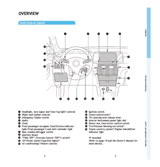 2005 Toyota Corolla Parts Diagram