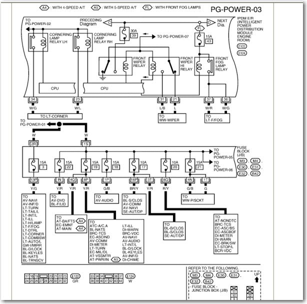 2004 Nissan Quest Wiring Diagrams Wiring Diagram Character A Character A Cfcarsnoleggio It