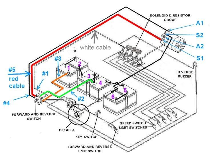 34 1986 Club Car Wiring Diagram - Wiring Diagram Ideas