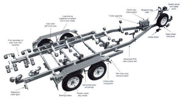 Trailer Wiring Diagram 7 Pin