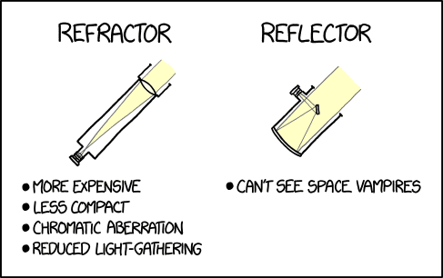 imgs.xkcd.com/comics/telescopes_refractor_vs_reflector.png