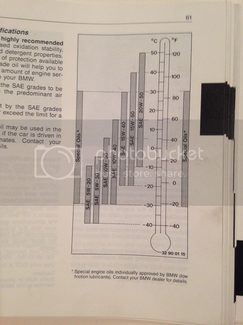 Bmw 325i E30 M20 Hazard Light Wiring Diagram Binatani