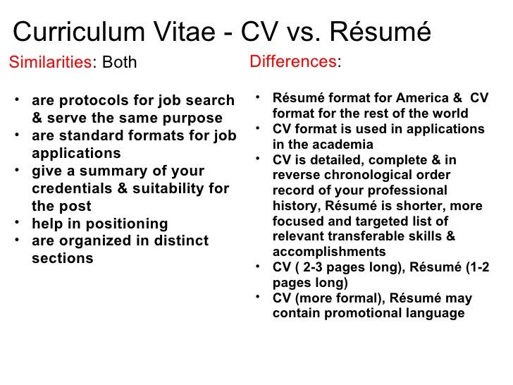 Resume Cv Example: Resume Cv