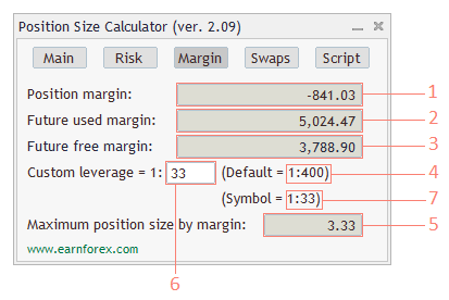 Forex position size calculator indicator