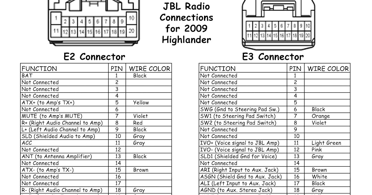 kenwood kdc 128 wiring diagram full hd version wiring