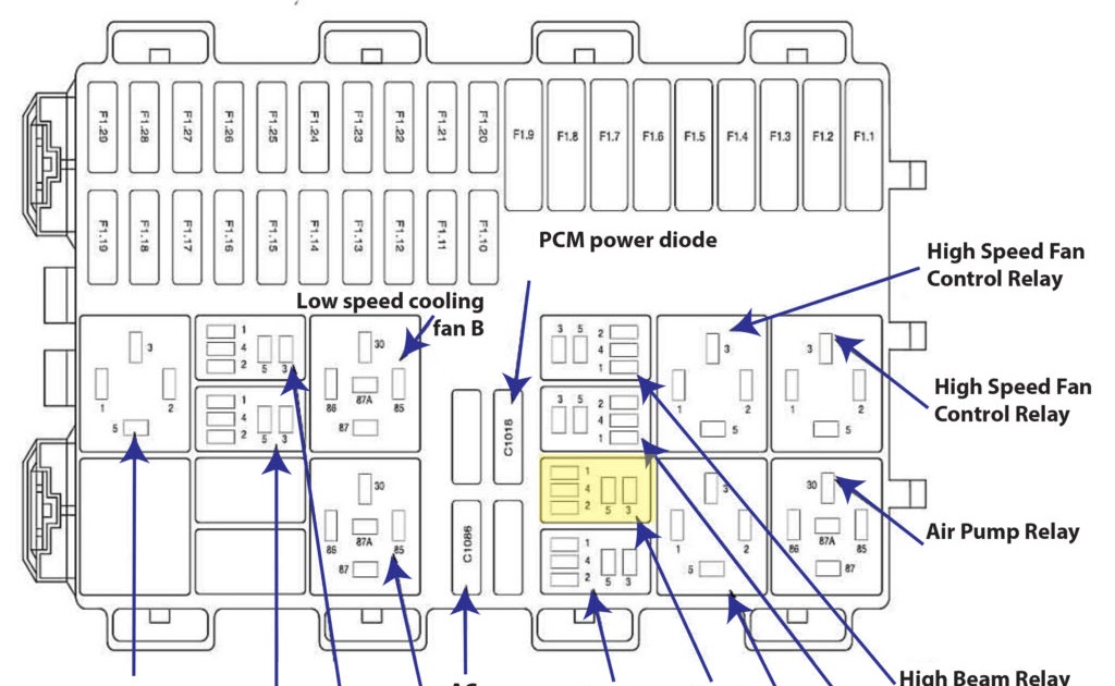 2002 F250 Fuse And Relay Diagram