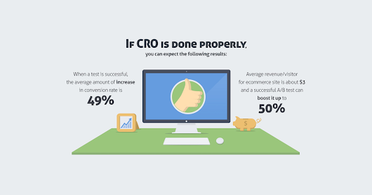 Infographic: The Perfect Execution of Conversion Rate Optimization
