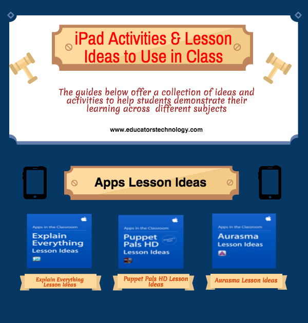 some very good ipad apps activities and lesson ideas to use in class