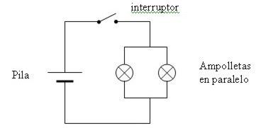 circuito002
