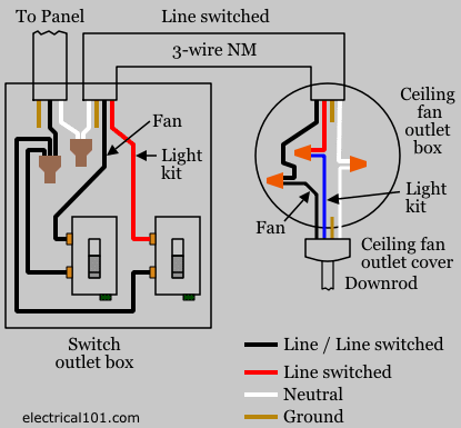 Wiring Diagram For An Outlet Controlled By A Switch