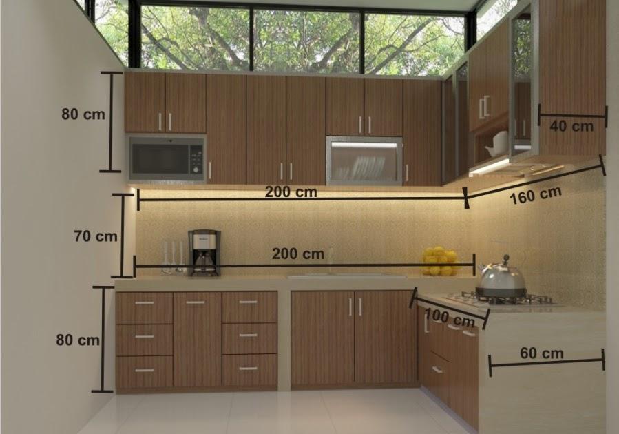 Kitchenset design interior cara menghitung total biaya for Biaya kitchen set per meter