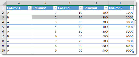 Selecting entire rows and columns in Excel via keyboard shortcuts
